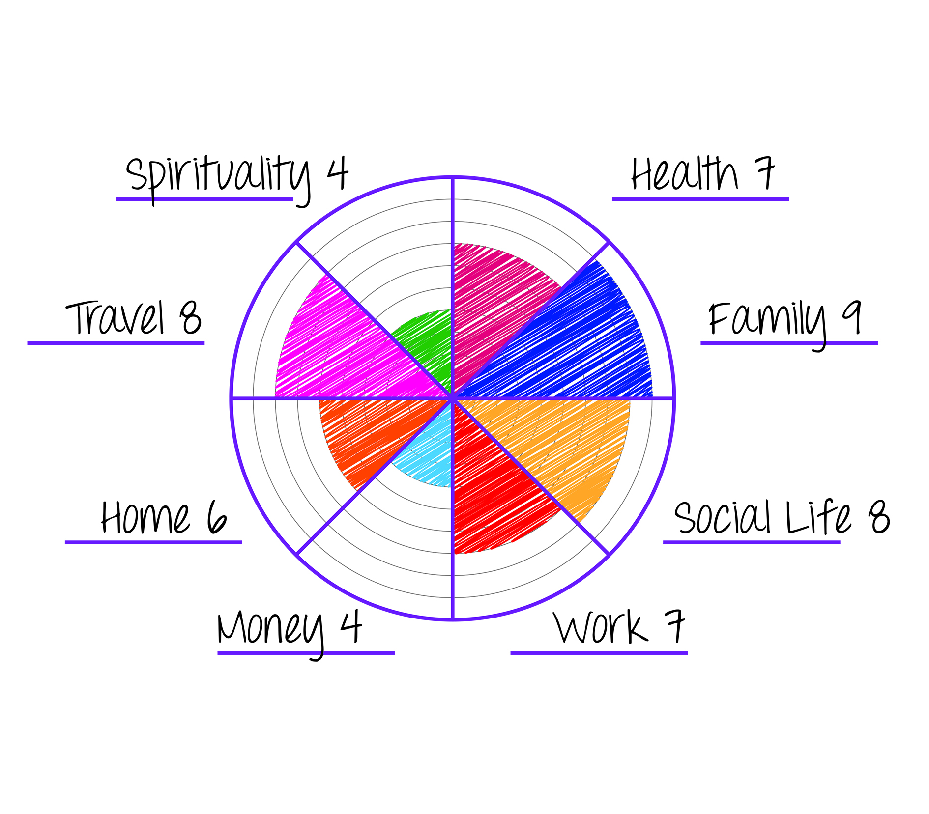 Wheel Of Life Coaching Exercise Inge Dowden Coaching